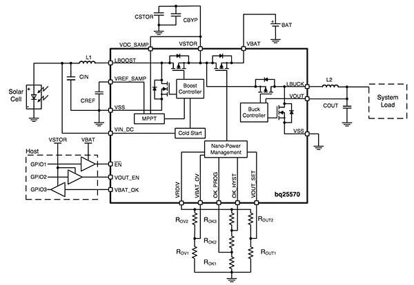 coping with power variability in energy harvesting